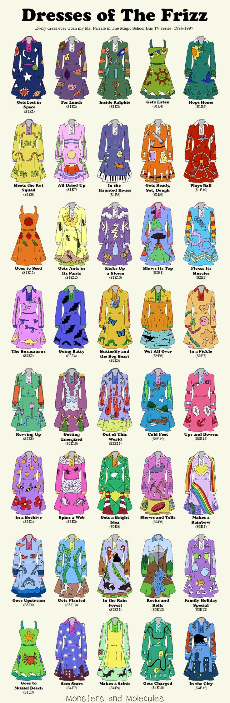 Ms Frizzle dressess