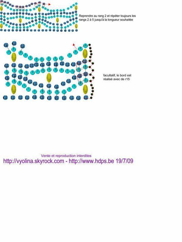 schéma 2 alvéoline - perlomania