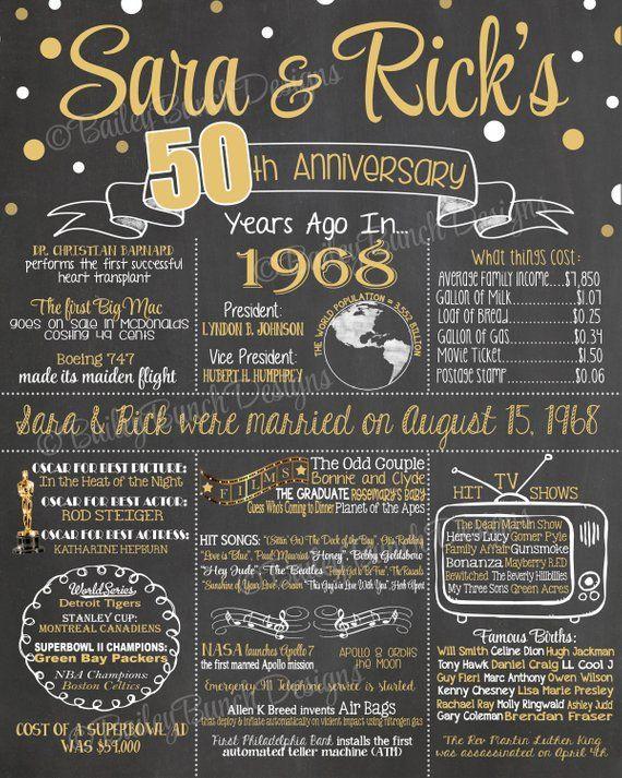 50th Anniversary Chalkboard 50th Wedding Anniversary Years Com