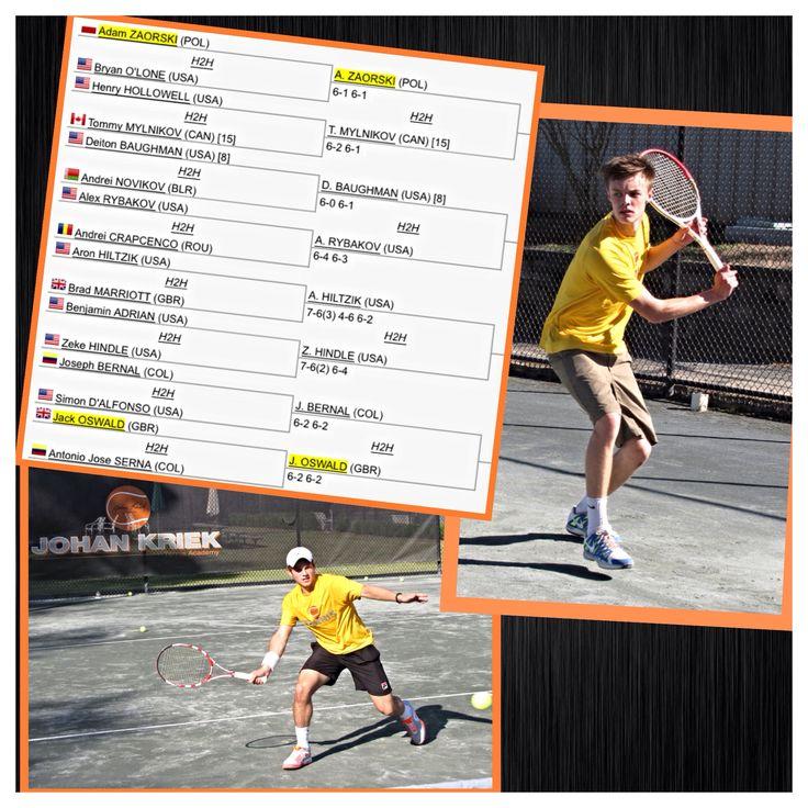 Vijayant malik tennis prediction and tips