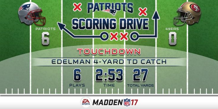 .@Edelman11's second TD of the season gives the #Patriots a 6-0 lead in San Fran. #NEvsSF New England Patriots (@Patriots)   Twitter