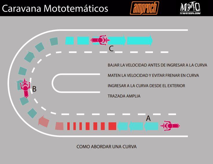 mototematicos_09_tomarcurva