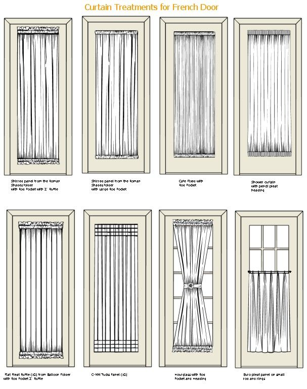 window treatment for patio door? (drapes, panel, tile, curtains) - Home Interior Design and Decorating - City-Data Forum