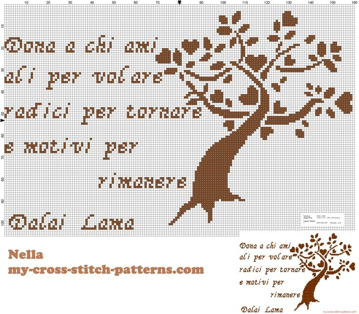 Quadretto frase di Dalai Lama con albero con i cuori monocolore