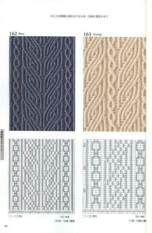 Needle pattern..<3 Deniz <3