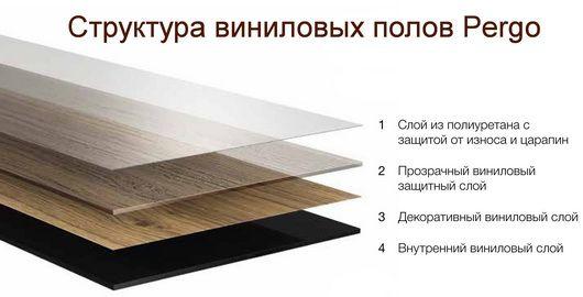 Виниловые полы Перго фото,цена. Виниловый пол Pergo купить в Нижнем Новгороде по низким ценам.