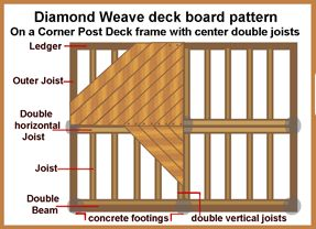 Woodwork wood decks plans pdf plans deck ideas for Timber decking calculator