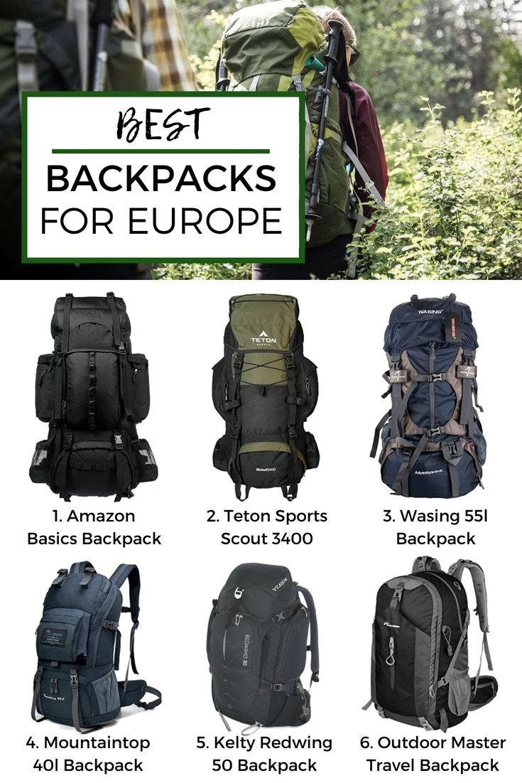 Best Backpacks 2020.13 Best Backpacks For Europe 2019 2020 Reviewed Travels