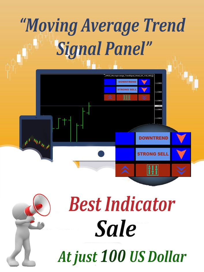 Panel Is Used To Show The Buy Sell Signal Depending On The Ma