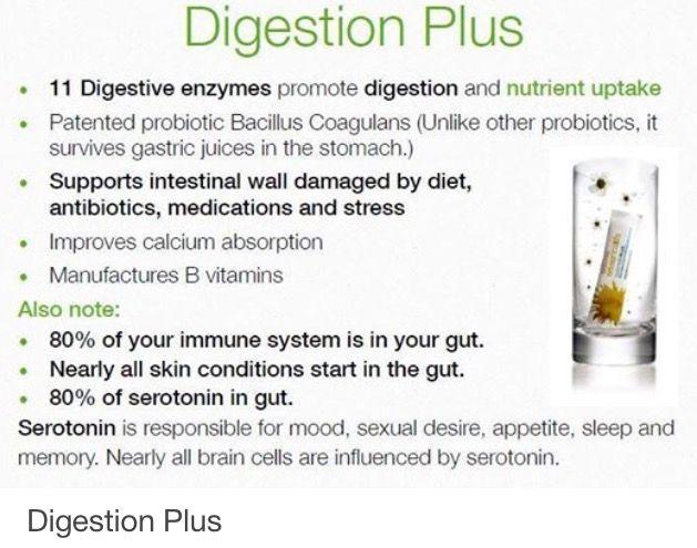 Digestion Plus. I love this stuff!! Arbonne.com Arbonne Independent Consultant ID #14938079. http://elizabethcolon.arbonne.com Facebook.com/LibbyColonAIC