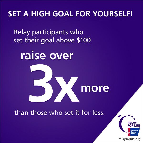 Something to think about... Let's raise more money for the fight against cancer!