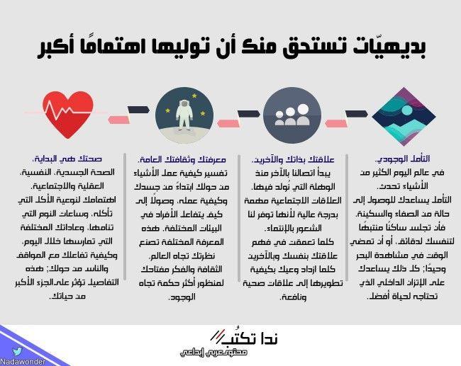 إنفوجرافيك نصائح لكتابة سيرة ذاتية جيدة صحيفة مكة Graphic Infographic جراف نصائح إنفوجرافيك كتابة السيرة الذا Learning Websites Learning Pie Chart
