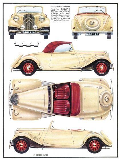Citroen Traction Avant 11CV Cabrio, 1939 - Illustration: Gordon Davies