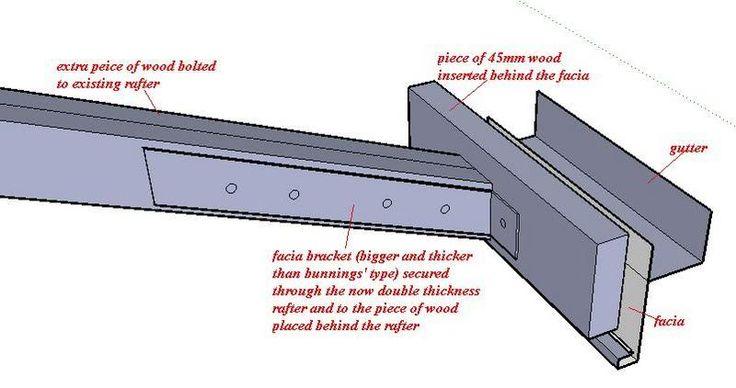 Attach Pergola To House Roof Thread Pergola Fascia