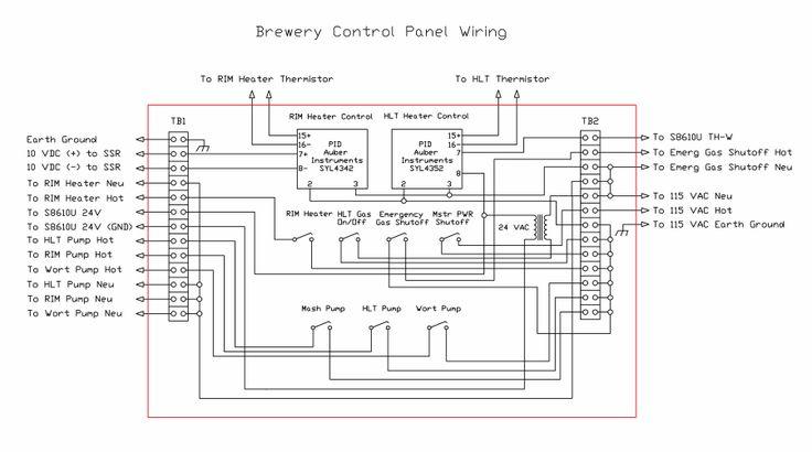 Ht panel wiring diagram wiring diagram electrical control panel wiring diagram projects to try pinterest breaker sub panel wiring diagram ht panel wiring diagram cheapraybanclubmaster Image collections