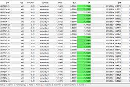 Closed Positions / TME Markets Ltd AlgoFX