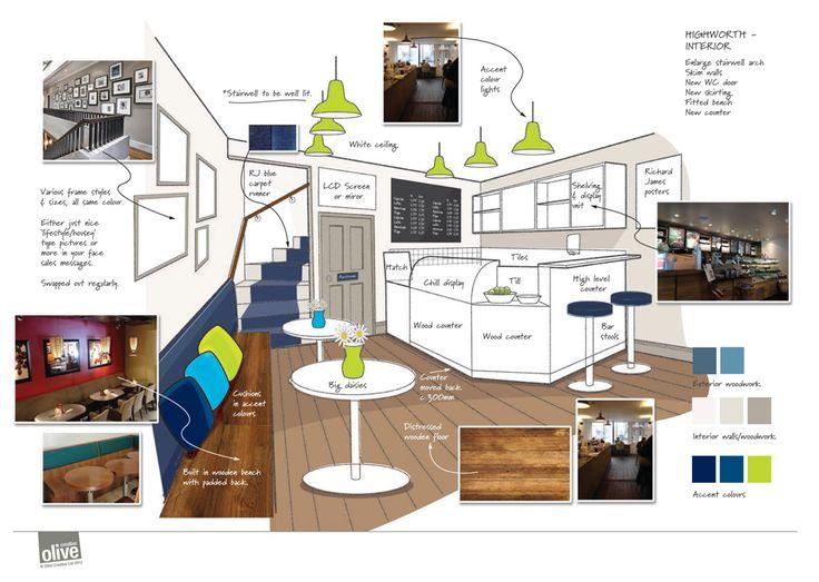 Pin by rosario valdivia rey on plantas Pinterest Cafes, Rustic - new interior blueprint maker