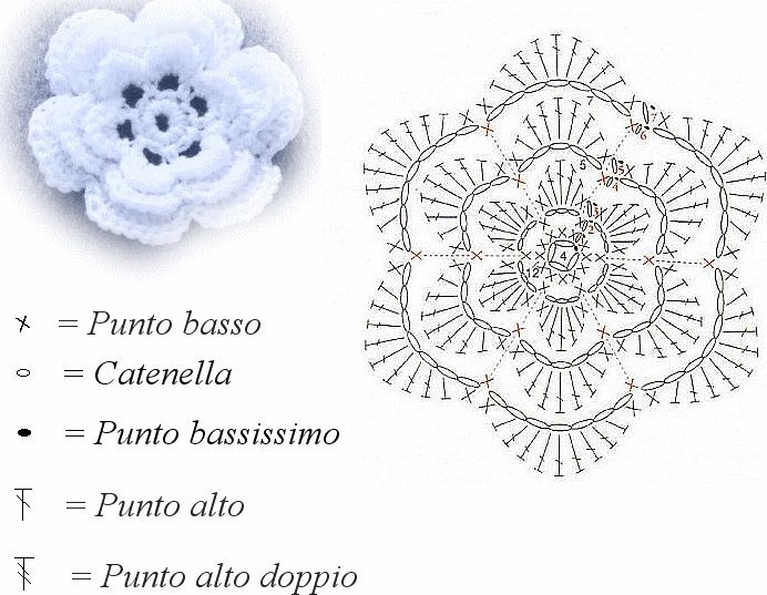 Oltre 25 fantastiche idee su Tutorial fiori all uncinetto su