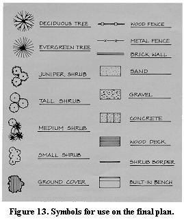 Landscape Architecture Drawing Symbols 385 best landscape design drawing images on pinterest