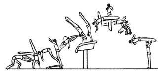 Los ocho nuevos elementos de abril 2017 (más una breve referencia a Jesolo) – Gimnasia ¿artística? https://gimnasiartisticablog.com/2017/04/09/los-ocho-nuevos-elementos-de-abril-2017-mas-una-breve-referencia-a-jesolo/
