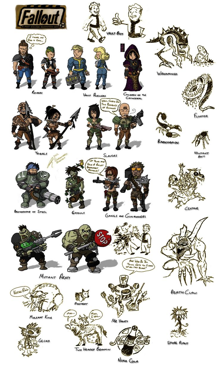 Fallout Chibi by ~ShroomArts on deviantART