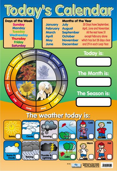 Calendar Poster For Classroom : Best images about educational charts on pinterest