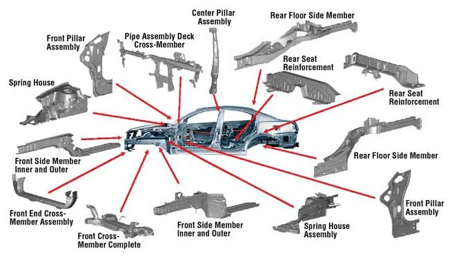 Car Parts Diagram Wiring Diagram
