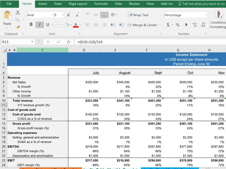 Income Statement Template Statement template