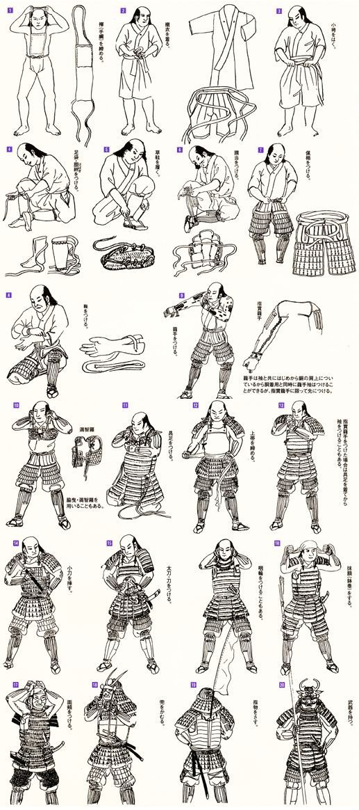 Following the steps needed for a samurai to equip his armor.
