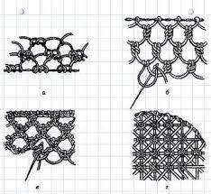 Картинки по запросу игольное кружево схемы