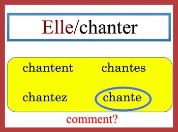 French Speaking and Writing Powerpoint Activity: Regular Verbs (ER, RE, IR)