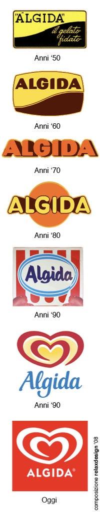 Algida Logo Evolution