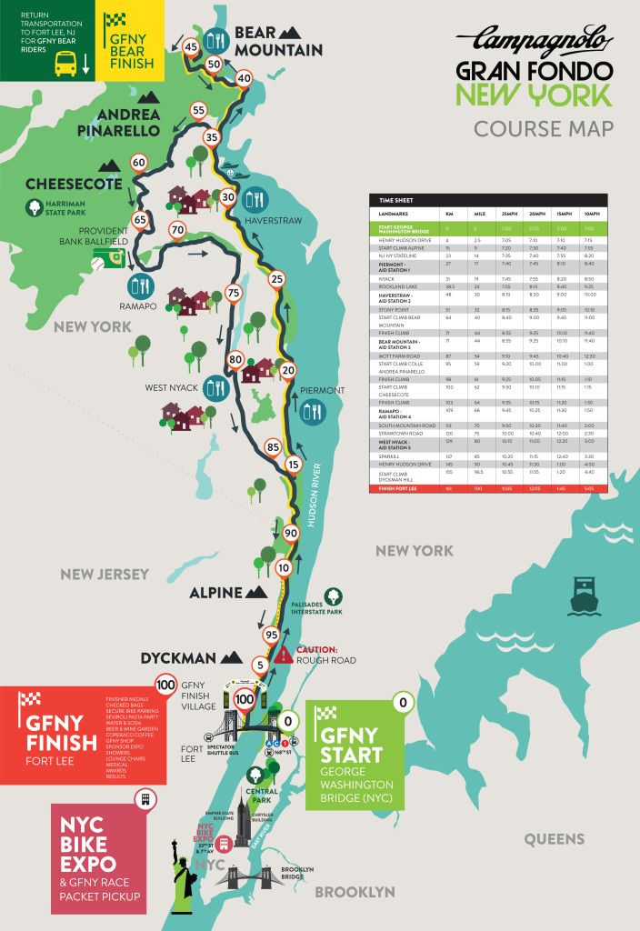 Good luck to everyone riding the Gran Fondo NY today!