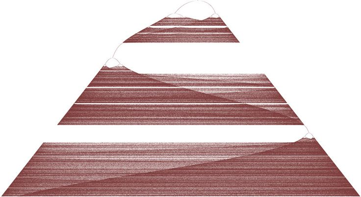 Mathematical Mountains - but does it float