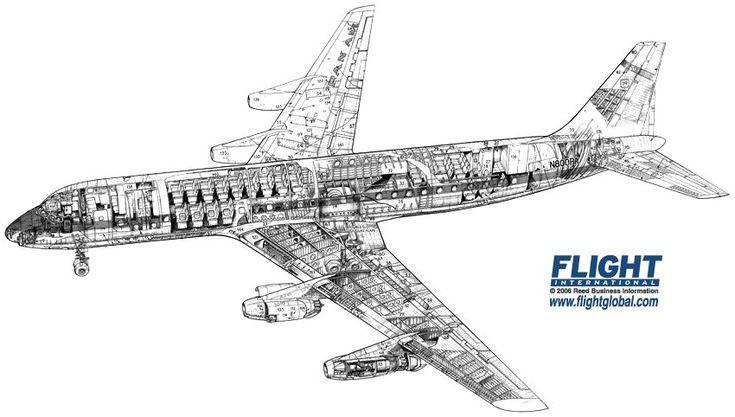 31 mejores im u00e1genes de aviones comerciales diagramas en