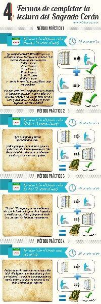 ¿Sabes cuáles son los beneficios y virtudes de la lectura del Corán? ¿Cuál es tu relación actual con el Corán? http://eventosislamicos.com/4-formas-de-completar-la-lectura-del-sagrado-coran-en-el-mes-de-ramadan/