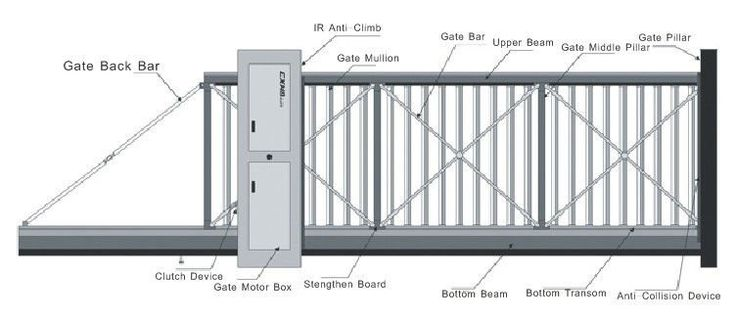 Pin By Ishwak Singh On Gate Design Gate Design Gate Design