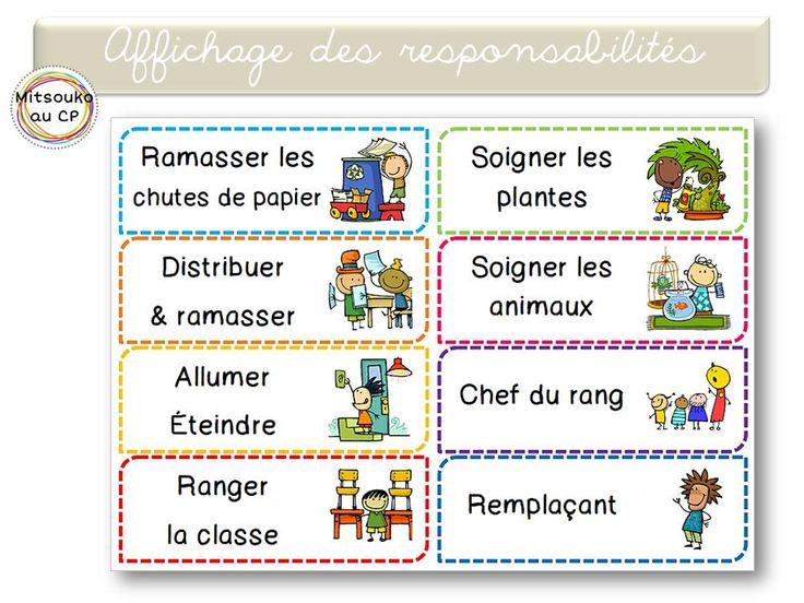 Modification des étiquettes des métiers ou responsabilités de classe !