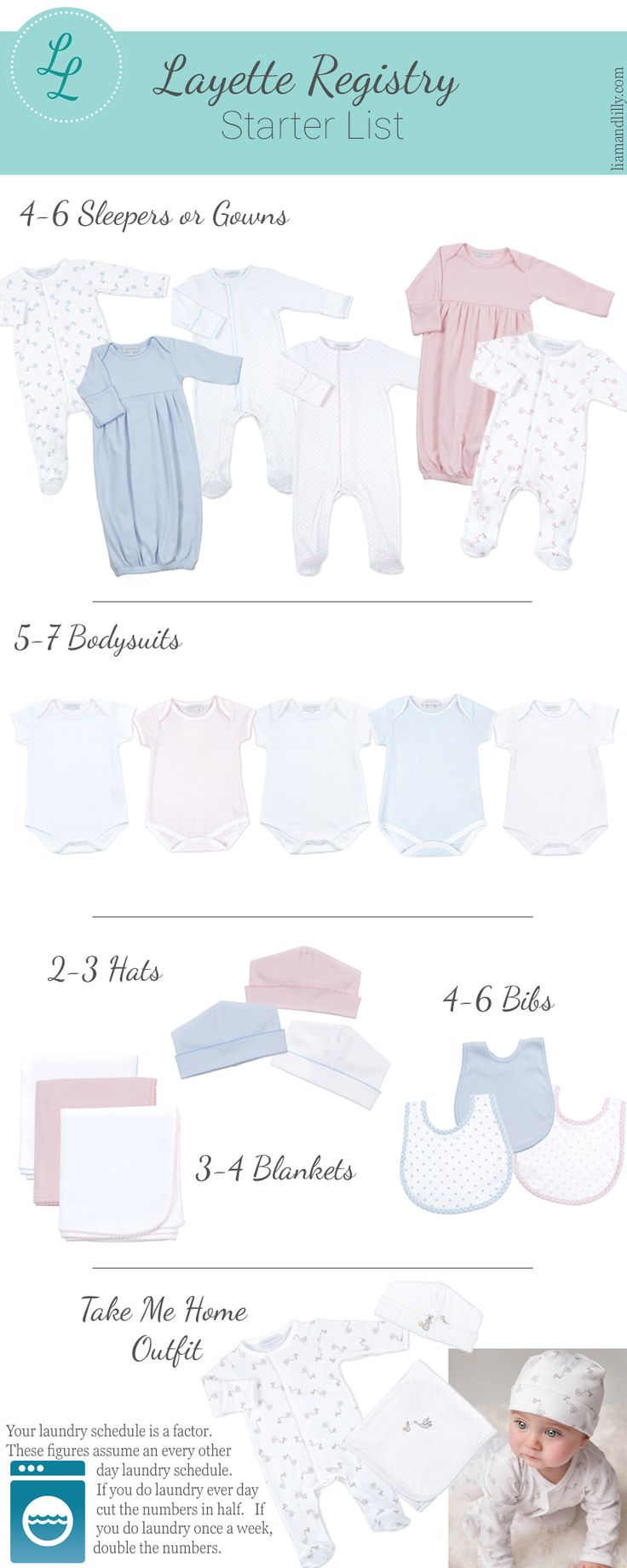 Not sure what you'll need for baby's first few weeks? This starter list will help you get baby's layette together!