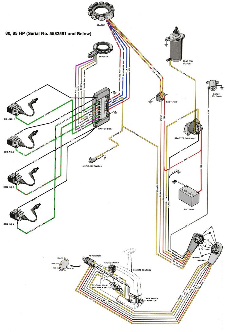 Mercury Outboard Wiring Diagrams Mastertech Marin With 115 Hp Mercury Outboard Mercury Diagram