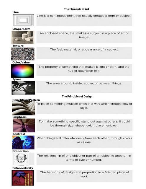 7 Principles Of Design In Art : Best elements of design ideas on pinterest art