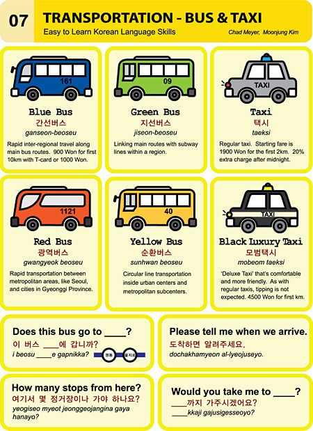 Seoul taxi fares to increase by 25% from 10/12. Chad Meyer and Moon-Jung Kim EasytoLearnKorean.com An Illustrated Guide to Korean