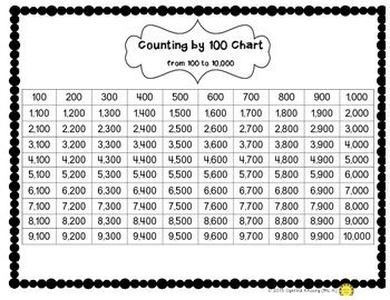 Number Chart Math Activities Counting By 100 1 000 And 10 000 Up