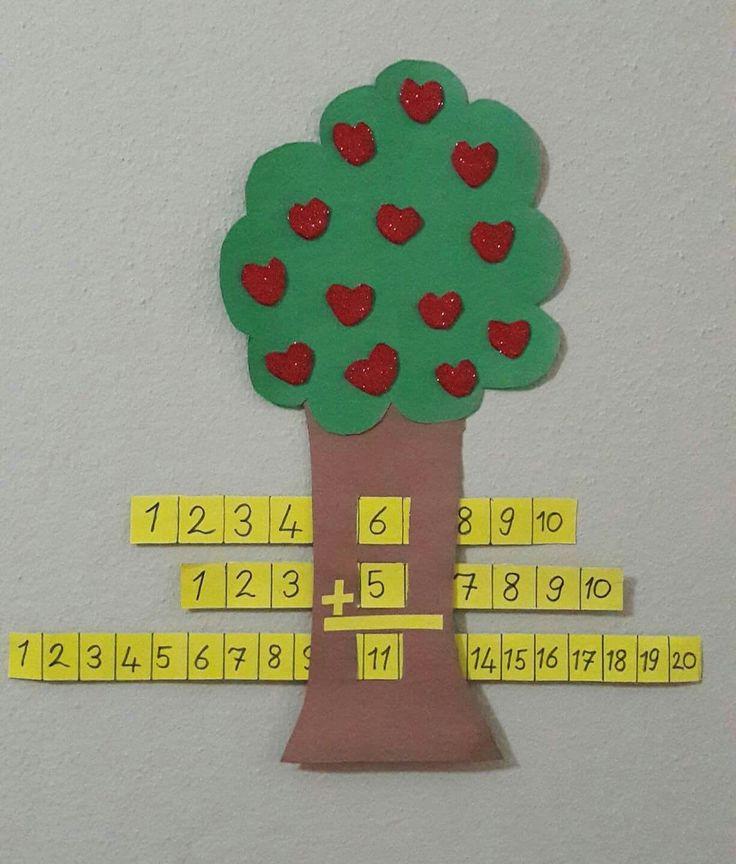 Matematik. Tek basamakli sayilarda toplama işlemi.