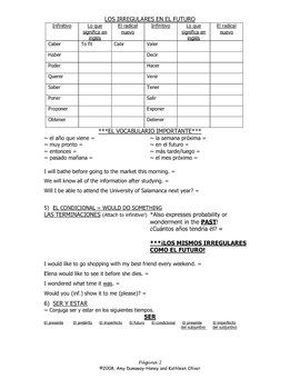 intermediate advanced spanish all verb tenses review sheet 8 pages grammar vocabulary. Black Bedroom Furniture Sets. Home Design Ideas