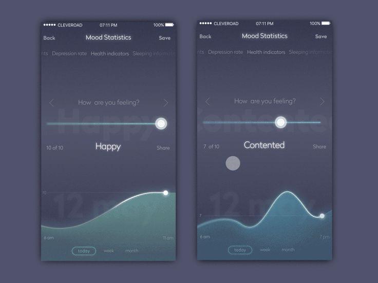 Mood Control - UI Movement