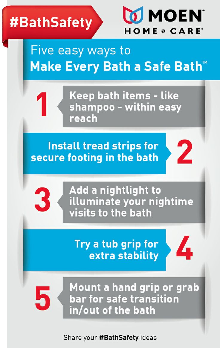 11 best images about moen infographics on pinterest for Bathroom tips