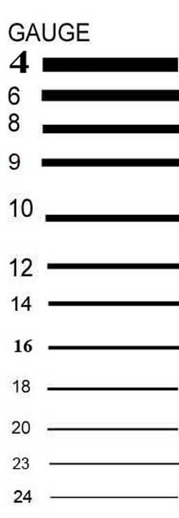 Gauge sizes comparison chart list. The lower the number the thicker the steel.