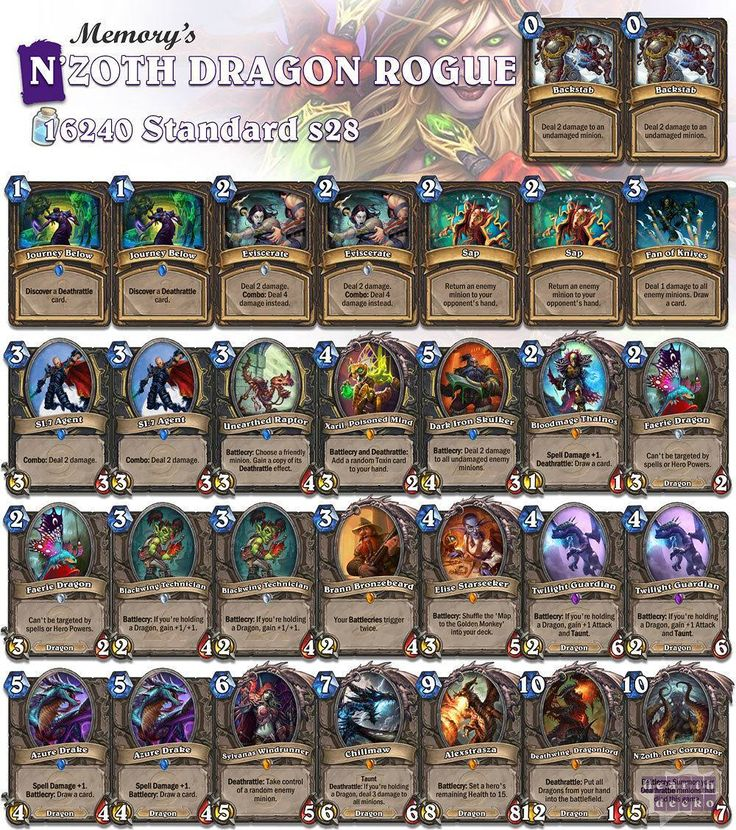 Pally or Priest are probably better classes for this archetype but hey why not!? Find a guide through our website! hearthdecko.com #Hearthstone
