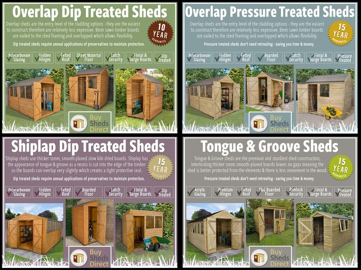 Best Corrugated Tool Shed And Poultry Bird Houses Images On